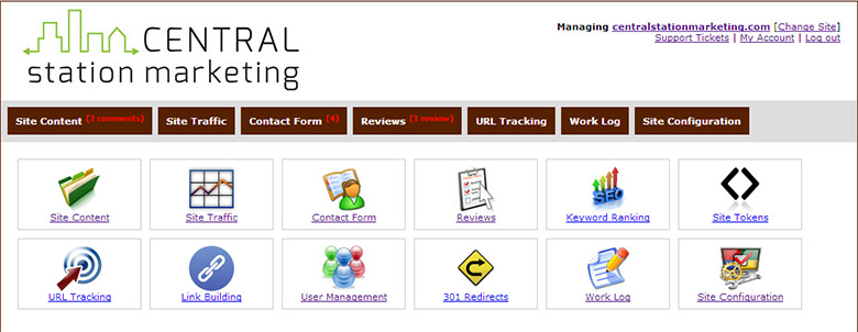 Online Marketing Dashboard