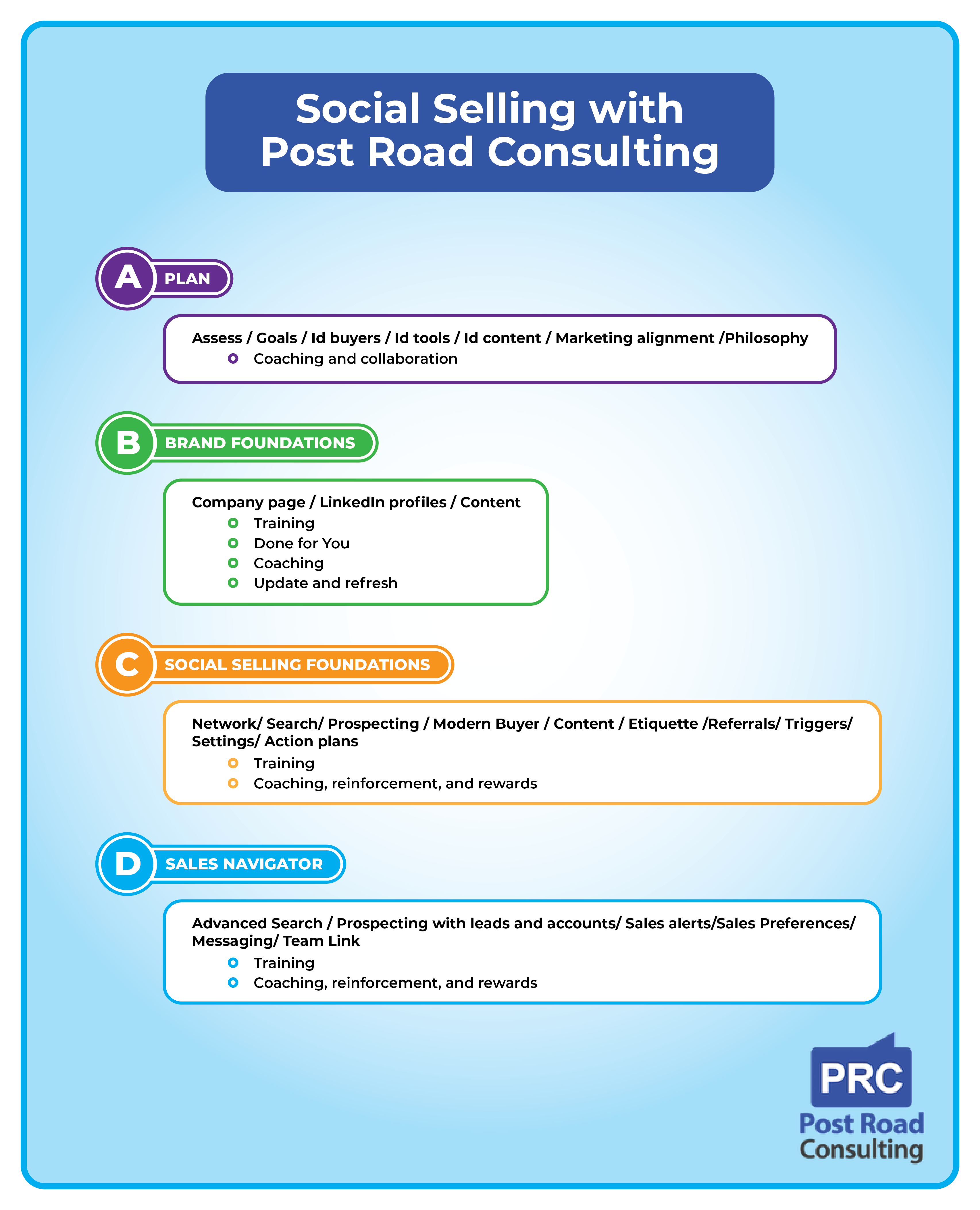Social Selling With Post Road Consulting